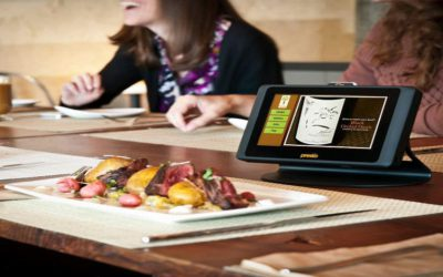 Five technology trends in the restaurant industry